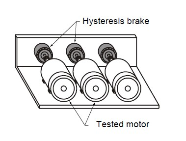 motors test